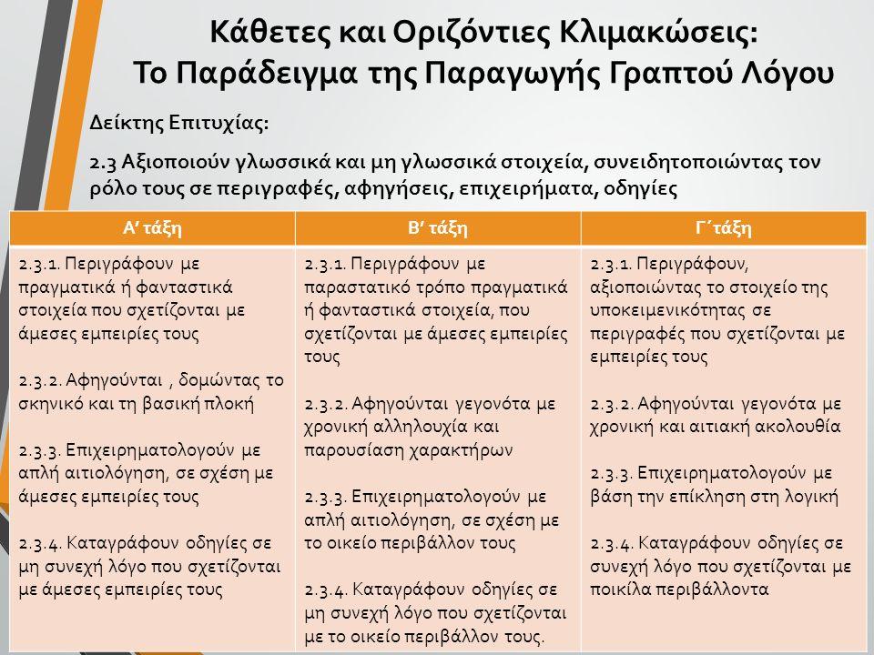Κάθετες και Οριζόντιες Κλιμακώσεις: Το Παράδειγμα της Παραγωγής Γραπτού Λόγου Δείκτης Επιτυχίας: 2.3 Αξιοποιούν γλωσσικά και μη γλωσσικά στοιχεία, συνειδητοποιώντας τον ρόλο τους σε περιγραφές, αφηγήσεις, επιχειρήματα, οδηγίες Α' τάξηΒ' τάξηΓ΄τάξη 2.3.1.