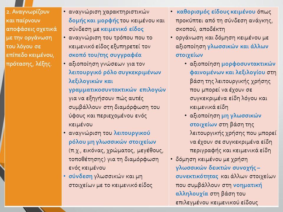 2. Αναγνωρίζουν και παίρνουν αποφάσεις σχετικά με την οργάνωση του λόγου σε επίπεδο κειμένου, πρότασης, λέξης. αναγνώριση χαρακτηριστικών δομής και μο