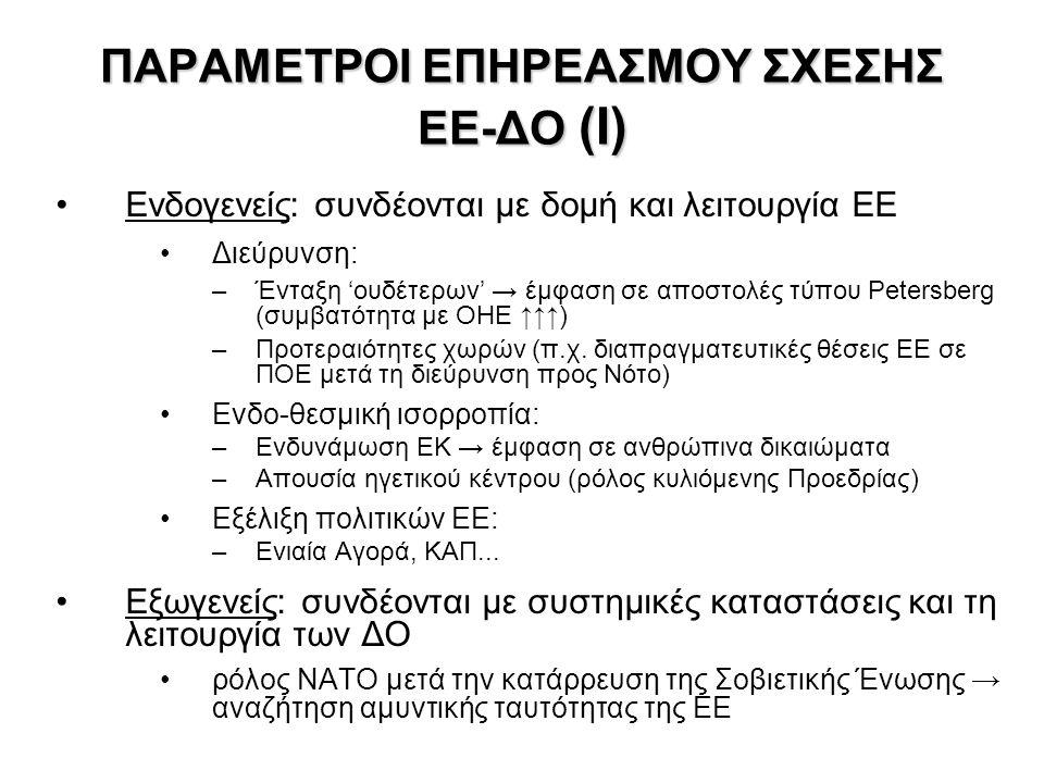 ΠΑΡΑΜΕΤΡΟΙ ΕΠΗΡΕΑΣΜΟΥ ΣΧΕΣΗΣ ΕΕ-ΔΟ (Ι) Ενδογενείς: συνδέονται με δομή και λειτουργία ΕΕ Διεύρυνση: –Ένταξη 'ουδέτερων' → έμφαση σε αποστολές τύπου Petersberg (συμβατότητα με ΟΗΕ ↑↑↑) –Προτεραιότητες χωρών (π.χ.