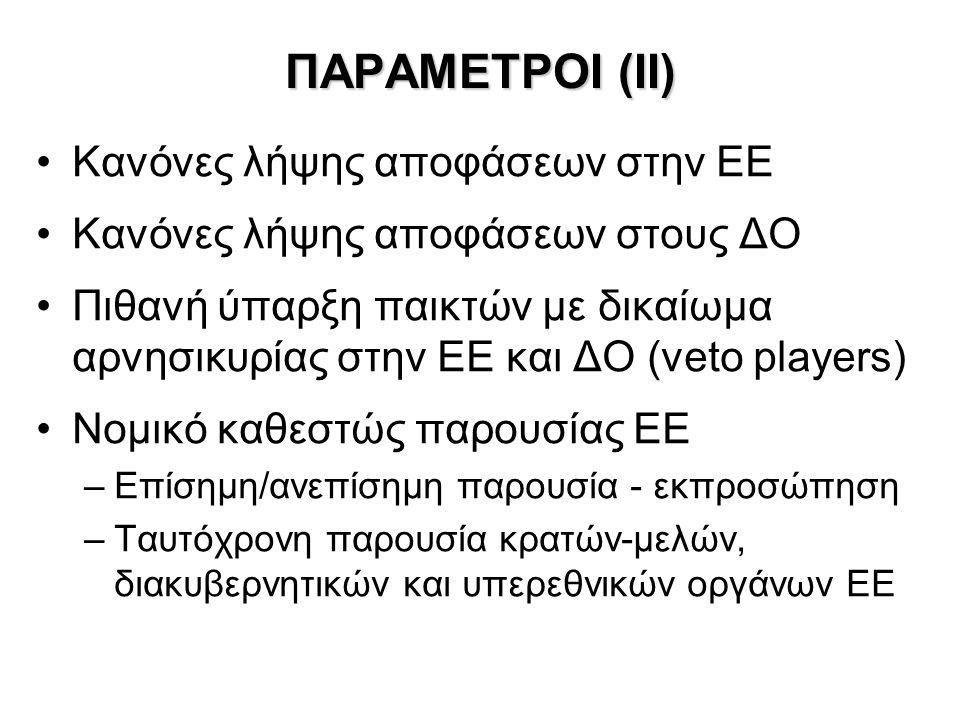 ΠΑΡΑΜΕΤΡΟΙ (ΙΙ) Κανόνες λήψης αποφάσεων στην ΕΕ Κανόνες λήψης αποφάσεων στους ΔΟ Πιθανή ύπαρξη παικτών με δικαίωμα αρνησικυρίας στην ΕΕ και ΔΟ (veto players) Νομικό καθεστώς παρουσίας ΕΕ –Επίσημη/ανεπίσημη παρουσία - εκπροσώπηση –Ταυτόχρονη παρουσία κρατών-μελών, διακυβερνητικών και υπερεθνικών οργάνων ΕΕ