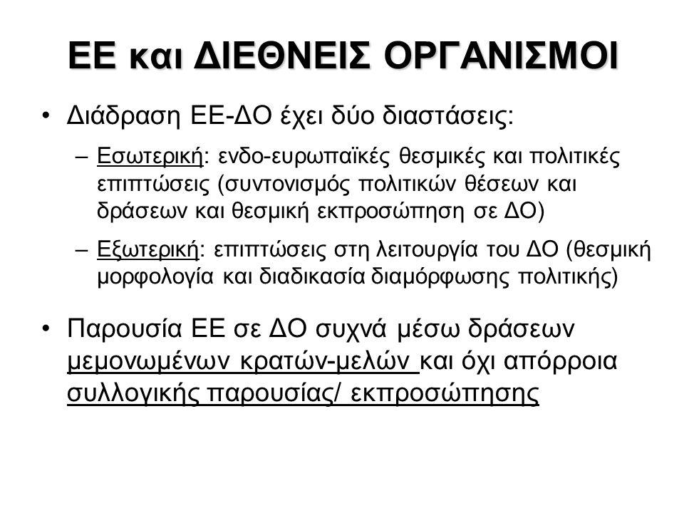 ΕΕ και ΔΙΕΘΝΕΙΣ ΟΡΓΑΝΙΣΜΟΙ Διάδραση ΕΕ-ΔΟ έχει δύο διαστάσεις: –Εσωτερική: ενδο-ευρωπαϊκές θεσμικές και πολιτικές επιπτώσεις (συντονισμός πολιτικών θέσεων και δράσεων και θεσμική εκπροσώπηση σε ΔΟ) –Εξωτερική: επιπτώσεις στη λειτουργία του ΔΟ (θεσμική μορφολογία και διαδικασία διαμόρφωσης πολιτικής) Παρουσία ΕΕ σε ΔΟ συχνά μέσω δράσεων μεμονωμένων κρατών-μελών και όχι απόρροια συλλογικής παρουσίας/ εκπροσώπησης