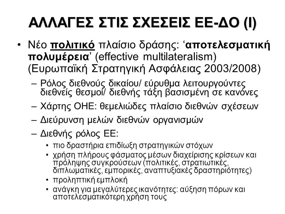 ΑΛΛΑΓΕΣ ΣΤΙΣ ΣΧΕΣΕΙΣ ΕΕ-ΔΟ (I) Νέο πολιτικό πλαίσιο δράσης: 'αποτελεσματική πολυμέρεια' (effective multilateralism) (Ευρωπαϊκή Στρατηγική Ασφάλειας 2003/2008) –Ρόλος διεθνούς δικαίου/ εύρυθμα λειτουργούντες διεθνείς θεσμοί/ διεθνής τάξη βασισμένη σε κανόνες –Χάρτης ΟΗΕ: θεμελιώδες πλαίσιο διεθνών σχέσεων –Διεύρυνση μελών διεθνών οργανισμών –Διεθνής ρόλος ΕΕ: πιο δραστήρια επιδίωξη στρατηγικών στόχων χρήση πλήρους φάσματος μέσων διαχείρισης κρίσεων και πρόληψης συγκρούσεων (πολιτικές, στρατιωτικές, διπλωματικές, εμπορικές, αναπτυξιακές δραστηριότητες) προληπτική εμπλοκή ανάγκη για μεγαλύτερες ικανότητες: αύξηση πόρων και αποτελεσματικότερη χρήση τους