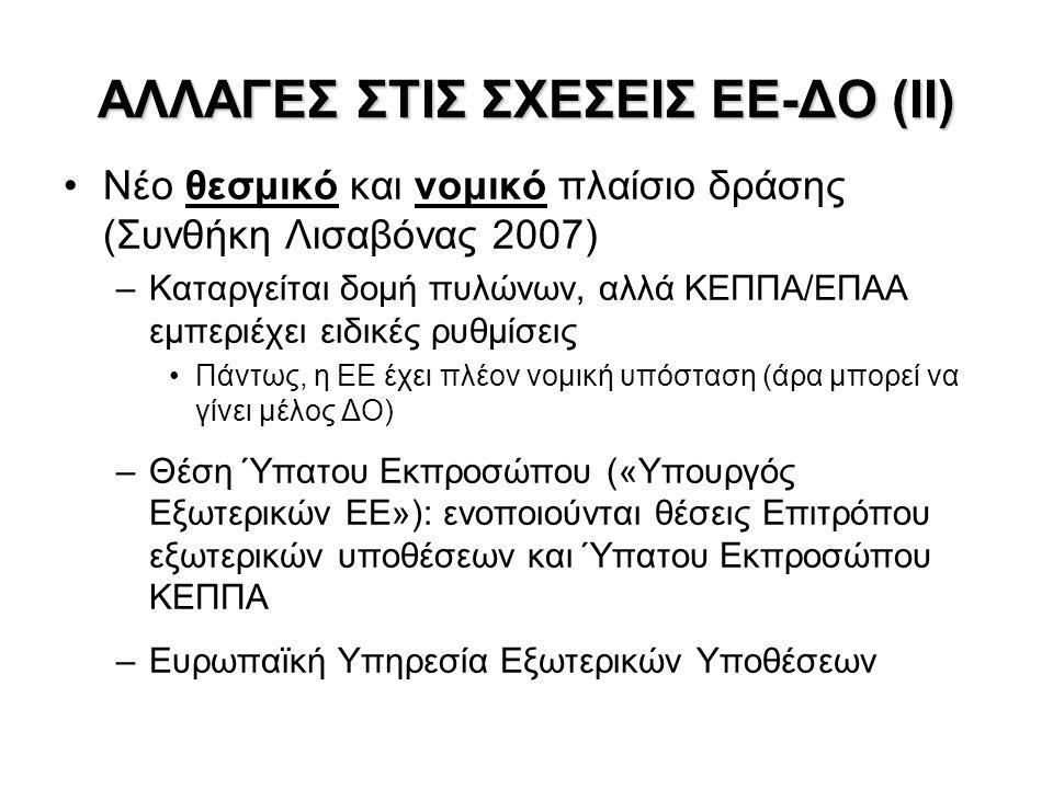 ΑΛΛΑΓΕΣ ΣΤΙΣ ΣΧΕΣΕΙΣ ΕΕ-ΔΟ (II) Νέο θεσμικό και νομικό πλαίσιο δράσης (Συνθήκη Λισαβόνας 2007) –Καταργείται δομή πυλώνων, αλλά ΚΕΠΠΑ/ΕΠΑΑ εμπεριέχει ειδικές ρυθμίσεις Πάντως, η ΕΕ έχει πλέον νομική υπόσταση (άρα μπορεί να γίνει μέλος ΔΟ) –Θέση Ύπατου Εκπροσώπου («Υπουργός Εξωτερικών ΕΕ»): ενοποιούνται θέσεις Επιτρόπου εξωτερικών υποθέσεων και Ύπατου Εκπροσώπου ΚΕΠΠΑ –Ευρωπαϊκή Υπηρεσία Εξωτερικών Υποθέσεων
