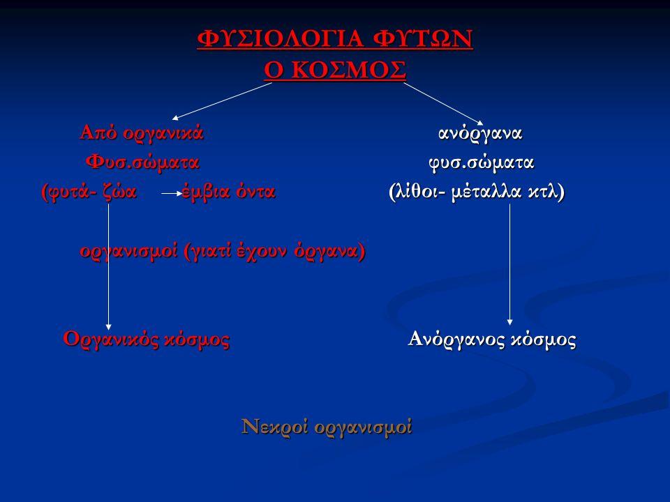 ΦΥΣΙΟΛΟΓΙΑ ΦΥΤΩΝ Ο ΚΟΣΜΟΣ Από οργανικά ανόργανα Από οργανικά ανόργανα Φυσ.σώματα φυσ.σώματα Φυσ.σώματα φυσ.σώματα (φυτά- ζώα έμβια όντα (λίθοι- μέταλλ