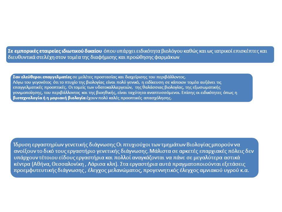 Σε εμπορικές εταιρείες ιδιωτικού δικαίου όπου υπάρχει ειδικότητα βιολόγου καθώς και ως ιατρικοί επισκέπτες και διευθυντικά στελέχη στον τομέα της διαφ