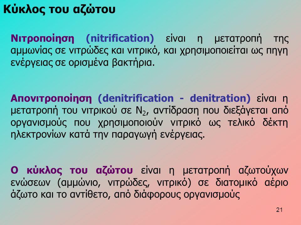 Νιτροποίηση (nitrification) είναι η μετατροπή της αμμωνίας σε νιτρώδες και νιτρικό, και χρησιμοποιείται ως πηγη ενέργειας σε ορισμένα βακτήρια.