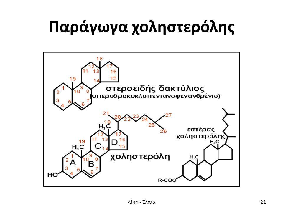 Παράγωγα χοληστερόλης Λίπη - Έλαια21