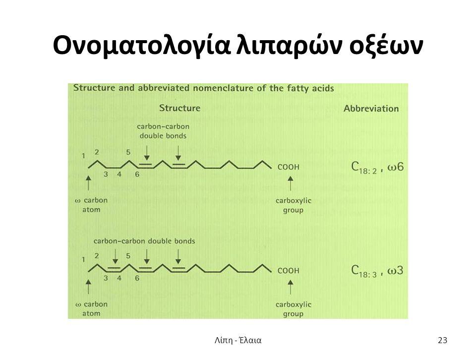 Ονοματολογία λιπαρών οξέων Λίπη - Έλαια23