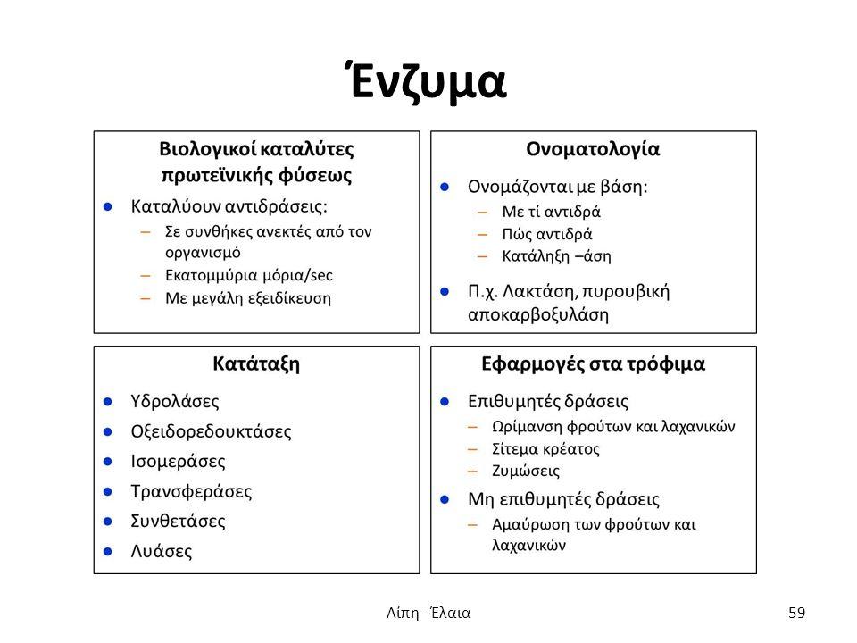 Ένζυμα Λίπη - Έλαια59