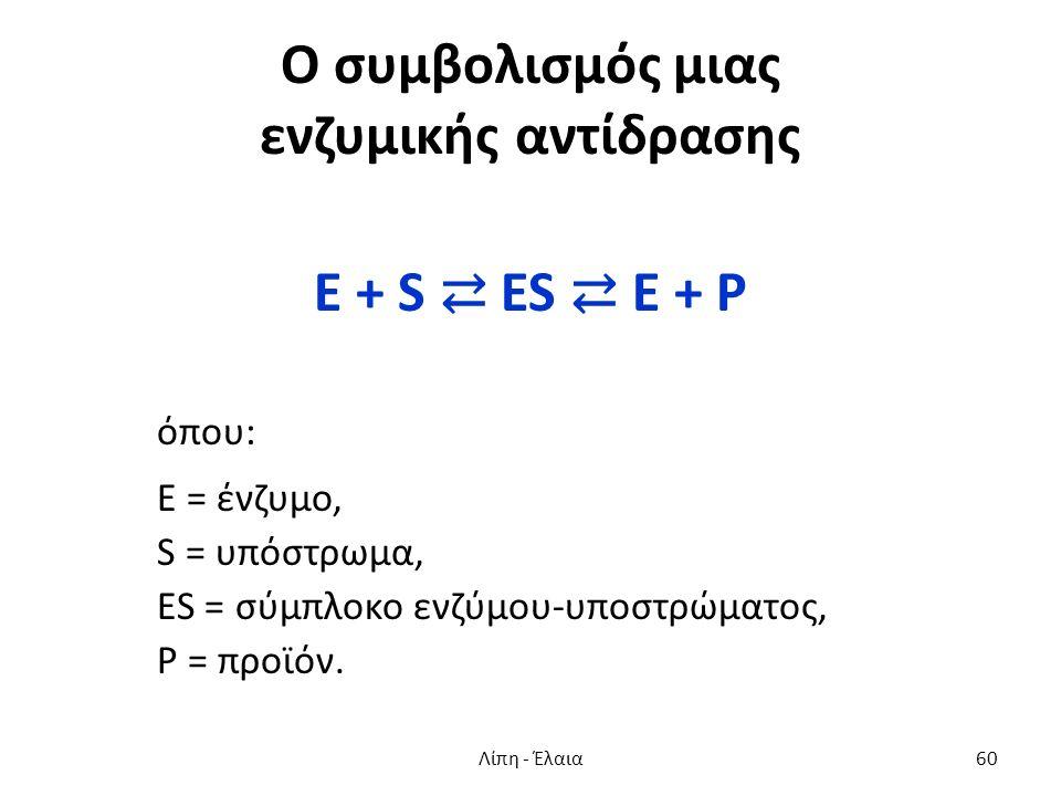 Ο συμβολισμός μιας ενζυμικής αντίδρασης Ε + S ⇄ ES ⇄ E + P όπου: Ε = ένζυμο, S = υπόστρωμα, ES = σύμπλοκο ενζύμου-υποστρώματος, P = προϊόν. Λίπη - Έλα