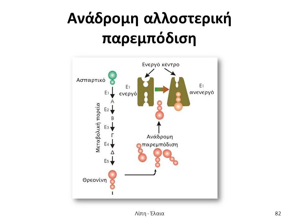 Ανάδρομη αλλοστερική παρεμπόδιση Λίπη - Έλαια82