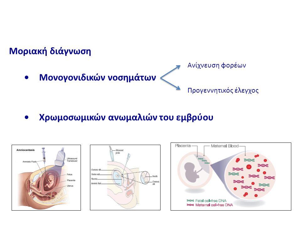Μοριακή διάγνωση Μονογονιδικών νοσημάτων Χρωμοσωμικών ανωμαλιών του εμβρύου Ανίχνευση φορέων Προγεννητικός έλεγχος