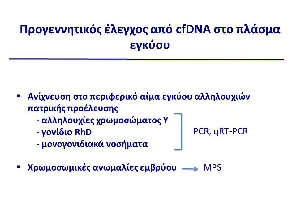  Ανίχνευση στο περιφερικό αίμα εγκύου αλληλουχιών πατρικής προέλευσης - αλληλουχίες χρωμοσώματος Υ - γονίδιο RhD - μονογονιδιακά νοσήματα  Χρωμοσωμικές ανωμαλίες εμβρύου PCR, qRT-PCR MPS