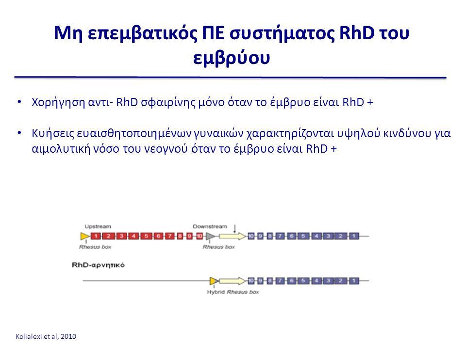 Χορήγηση αντι- RhD σφαιρίνης μόνο όταν το έμβρυο είναι RhD + Κυήσεις ευαισθητοποιημένων γυναικών χαρακτηρίζονται υψηλού κινδύνου για αιμολυτική νόσο του νεογνού όταν το έμβρυο είναι RhD + Kolialexi et al, 2010
