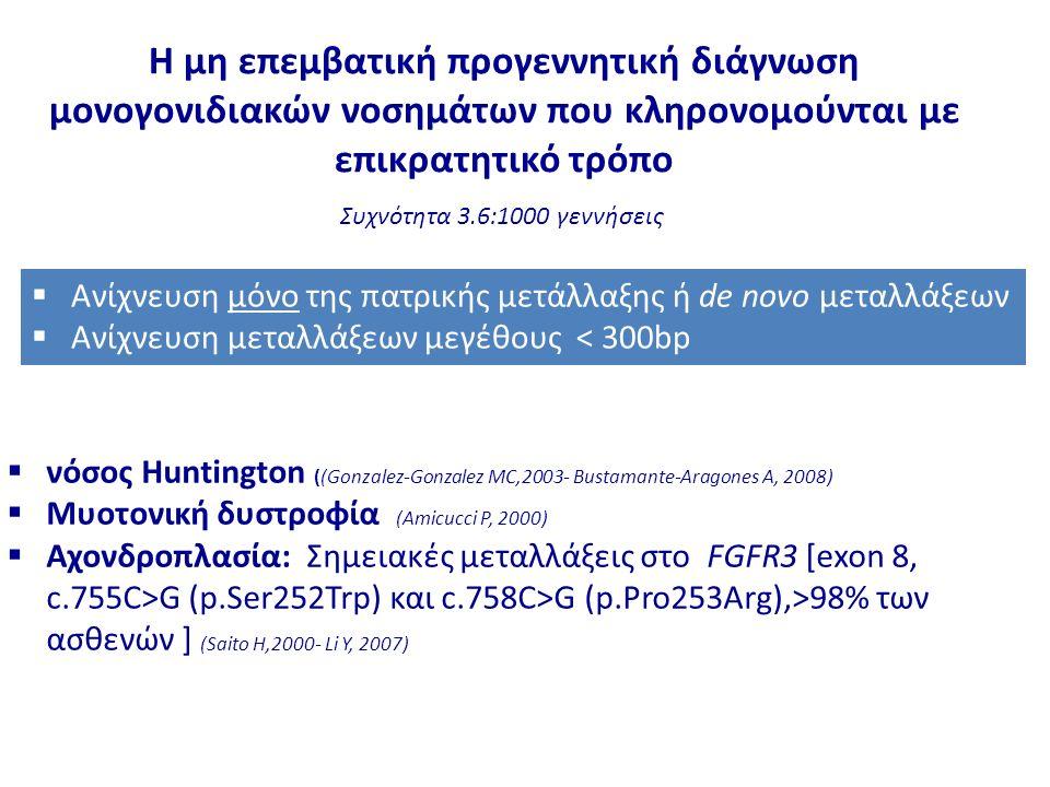 Η μη επεμβατική προγεννητική διάγνωση μονογονιδιακών νοσημάτων που κληρονομούνται με επικρατητικό τρόπο Συχνότητα 3.6:1000 γεννήσεις  Ανίχνευση μόνο της πατρικής μετάλλαξης ή de novo μεταλλάξεων  Ανίχνευση μεταλλάξεων μεγέθους < 300bp  νόσος Huntington ((Gonzalez-Gonzalez MC,2003- Bustamante-Aragones A, 2008)  Mυοτονική δυστροφία (Amicucci P, 2000)  Aχονδροπλασία: Σημειακές μεταλλάξεις στο FGFR3 [exon 8, c.755C>G (p.Ser252Trp) και c.758C>G (p.Pro253Arg),>98% των ασθενών ] (Saito H,2000- Li Y, 2007)
