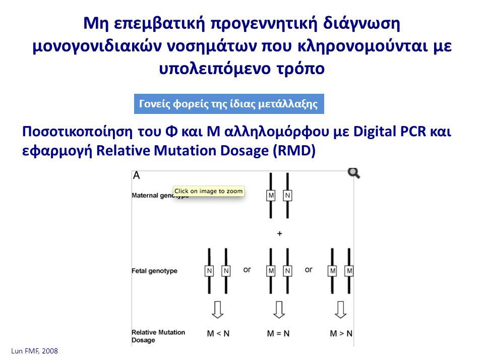 Lun FMF, 2008 Ποσοτικοποίηση του Φ και Μ αλληλομόρφου με Digital PCR και εφαρμογή Relative Mutation Dosage (RMD) Γονείς φορείς της ίδιας μετάλλαξης