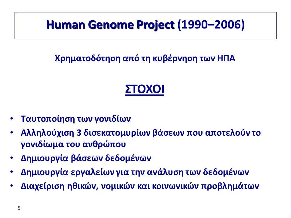 5 Χρηματοδότηση από τη κυβέρνηση των ΗΠΑ ΣΤΟΧΟΙ Ταυτοποίηση των γονιδίων Αλληλούχιση 3 δισεκατομυρίων βάσεων που αποτελούν το γονιδίωμα του ανθρώπου Δημιουργία βάσεων δεδομένων Δημιουργία εργαλείων για την ανάλυση των δεδομένων Διαχείριση ηθικών, νομικών και κοινωνικών προβλημάτων Human Genome Project Human Genome Project (1990–2006)