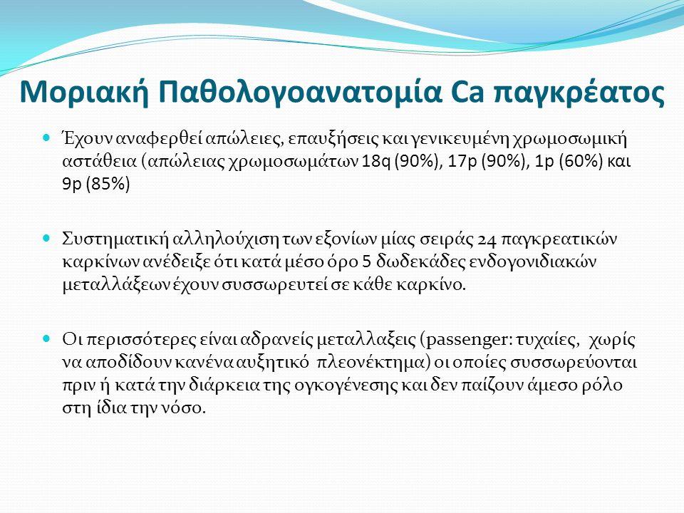 Μοριακή Παθολογοανατομία Ca παγκρέατος Έχουν αναφερθεί απώλειες, επαυξήσεις και γενικευμένη χρωμοσωμική αστάθεια (απώλειας χρωμοσωμάτων 18q (90%), 17p (90%), 1p (60%) και 9p (85%) Συστηματική αλληλούχιση των εξονίων μίας σειράς 24 παγκρεατικών καρκίνων ανέδειξε ότι κατά μέσο όρο 5 δωδεκάδες ενδογονιδιακών μεταλλάξεων έχουν συσσωρευτεί σε κάθε καρκίνο.