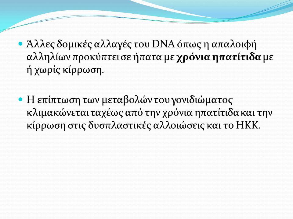 Άλλες δομικές αλλαγές του DNA όπως η απαλοιφή αλληλίων προκύπτει σε ήπατα με χρόνια ηπατίτιδα με ή χωρίς κίρρωση.