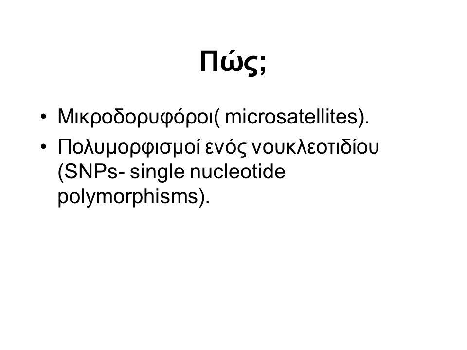 Πώς; Μικροδορυφόροι( microsatellites).