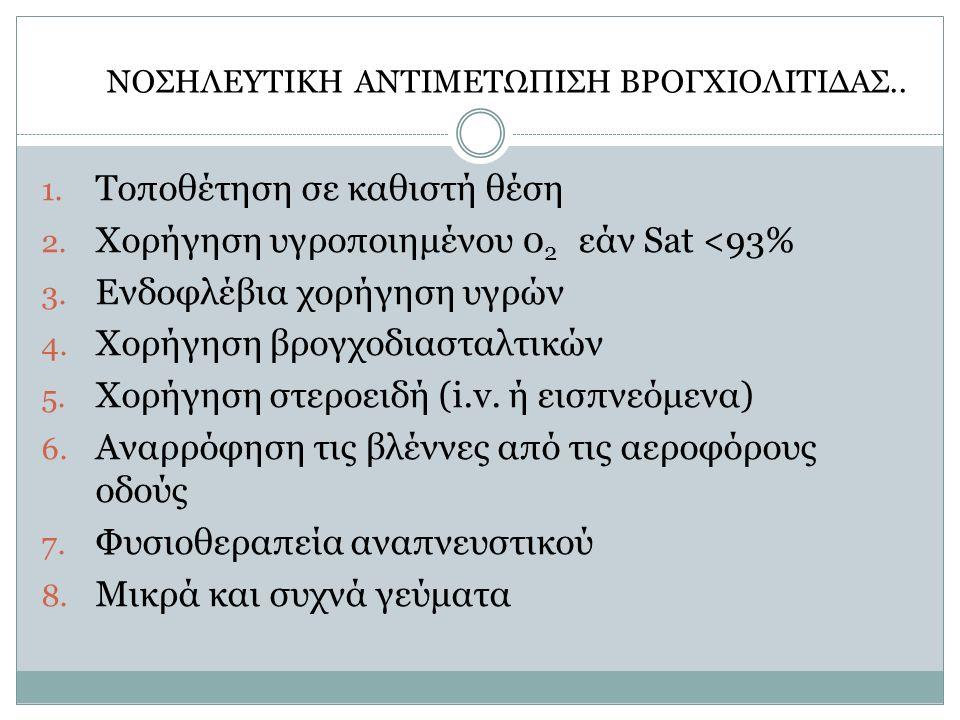 Τοποθέτηση σε καθιστή θέση Χορήγηση υγροποιημένου 0 2 εάν εάν Sat <93% Ενδοφλέβια χορήγηση υγρών Χορήγηση βρογχοδιασταλτικών Χορήγηση στροειδή (i.v.