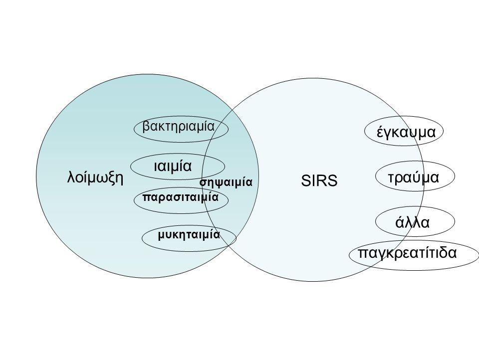 λοίμωξη βακτηριαμία ιαιμία παρασιταιμία μυκηταιμία τραύμα έγκαυμα παγκρεατίτιδα άλλα σηψαιμία SIRS