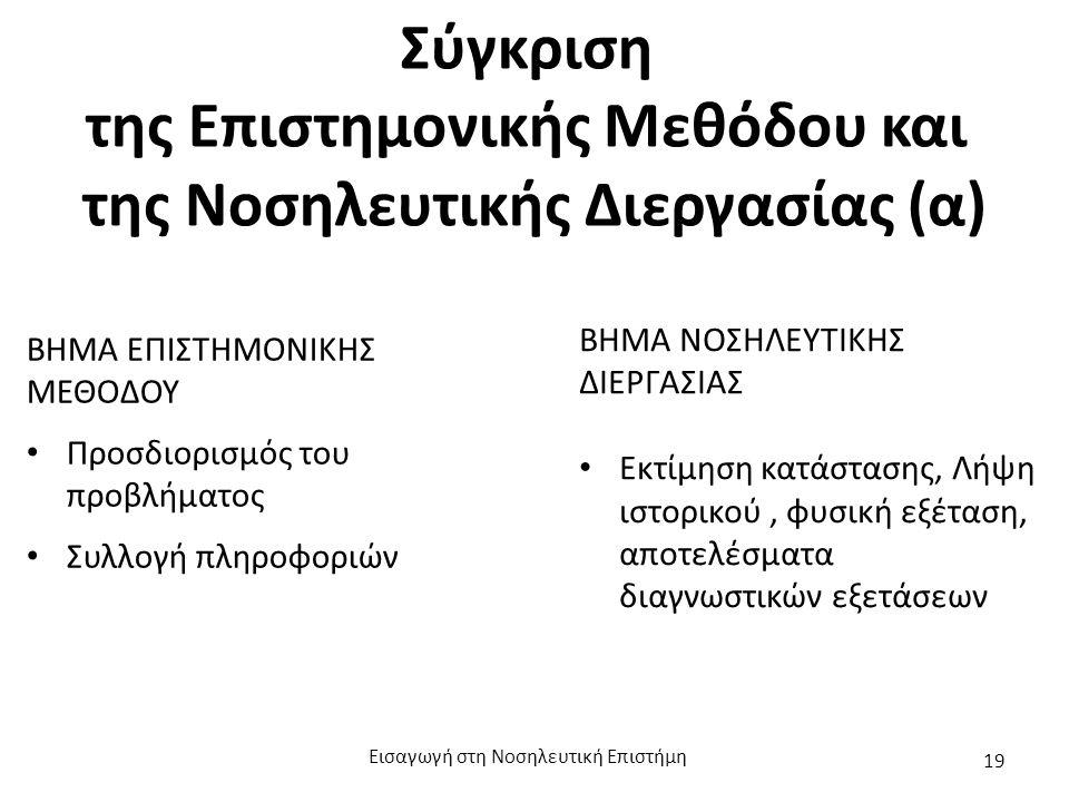 Σύγκριση της Επιστημονικής Μεθόδου και της Νοσηλευτικής Διεργασίας (α) ΒΗΜΑ ΕΠΙΣΤΗΜΟΝΙΚΗΣ ΜΕΘΟΔΟΥ Προσδιορισμός του προβλήματος Συλλογή πληροφοριών ΒΗ