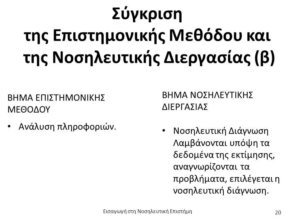 Σύγκριση της Επιστημονικής Μεθόδου και της Νοσηλευτικής Διεργασίας (β) ΒΗΜΑ ΕΠΙΣΤΗΜΟΝΙΚΗΣ ΜΕΘΟΔΟΥ Ανάλυση πληροφοριών. ΒΗΜΑ ΝΟΣΗΛΕΥΤΙΚΗΣ ΔΙΕΡΓΑΣΙΑΣ Νο