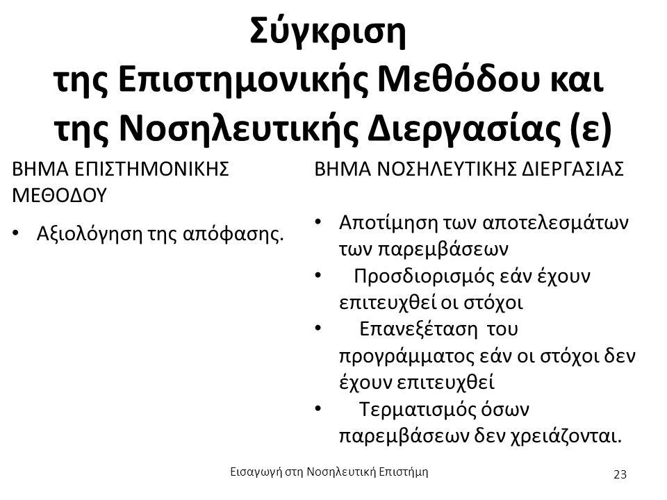 Σύγκριση της Επιστημονικής Μεθόδου και της Νοσηλευτικής Διεργασίας (ε) ΒΗΜΑ ΕΠΙΣΤΗΜΟΝΙΚΗΣ ΜΕΘΟΔΟΥ Αξιολόγηση της απόφασης. ΒΗΜΑ ΝΟΣΗΛΕΥΤΙΚΗΣ ΔΙΕΡΓΑΣΙΑ