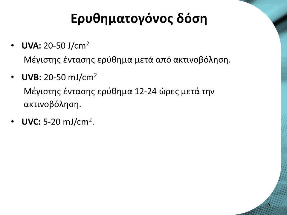 Ερυθηματογόνος δόση UVA: 20-50 J/cm 2 Μέγιστης έντασης ερύθημα μετά από ακτινοβόληση.