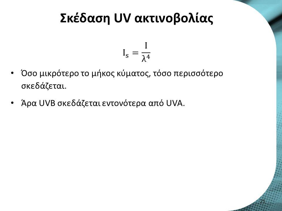 Σκέδαση UV ακτινοβολίας 25