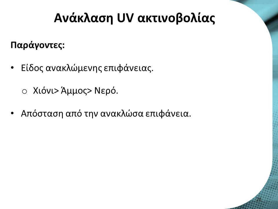 Ανάκλαση UV ακτινοβολίας Παράγοντες: Είδος ανακλώμενης επιφάνειας.
