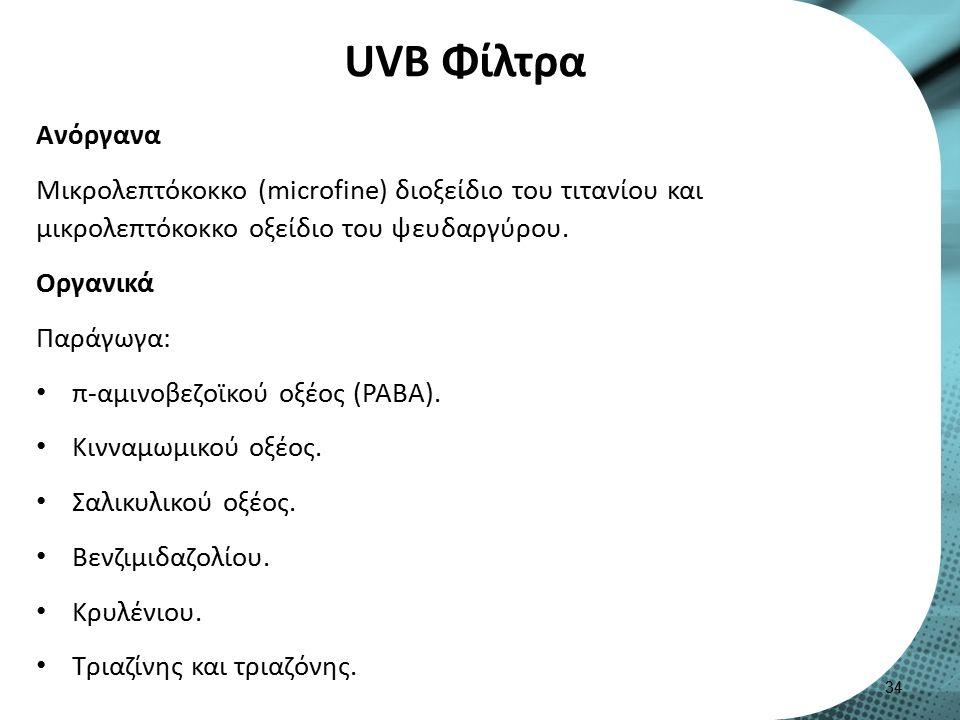 UVB Φίλτρα Ανόργανα Μικρολεπτόκοκκο (microfine) διοξείδιο του τιτανίου και μικρολεπτόκοκκο οξείδιο του ψευδαργύρου.