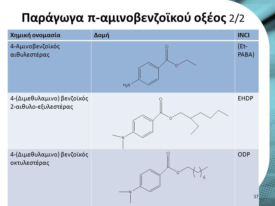 Παράγωγα π-αμινοβενζοϊκού οξέος 2/2 Χημική ονομασίαΔομήΙΝCI 4-Aμινοβενζοϊκός αιθυλεστέρας (Et- PABA) 4-(Διμεθυλαμινο) βενζοϊκός 2-αιθυλο-εξυλεστέρας ΕHDP 4-(Διμεθυλαμινο) βενζοϊκός οκτυλεστέρας ΟDP 37