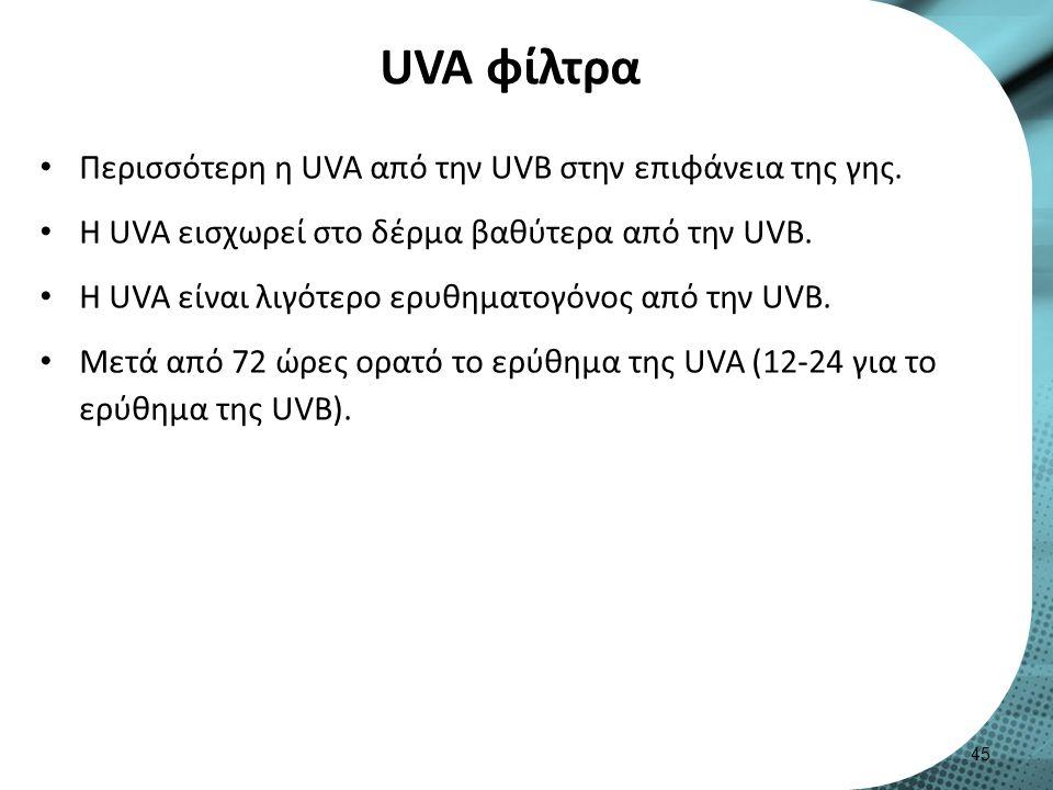 UVA φίλτρα Περισσότερη η UVA από την UVB στην επιφάνεια της γης.