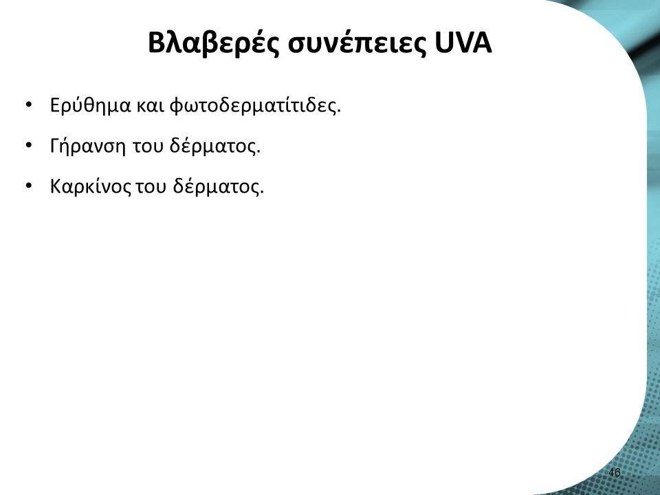 Βλαβερές συνέπειες UVA Ερύθημα και φωτοδερματίτιδες.