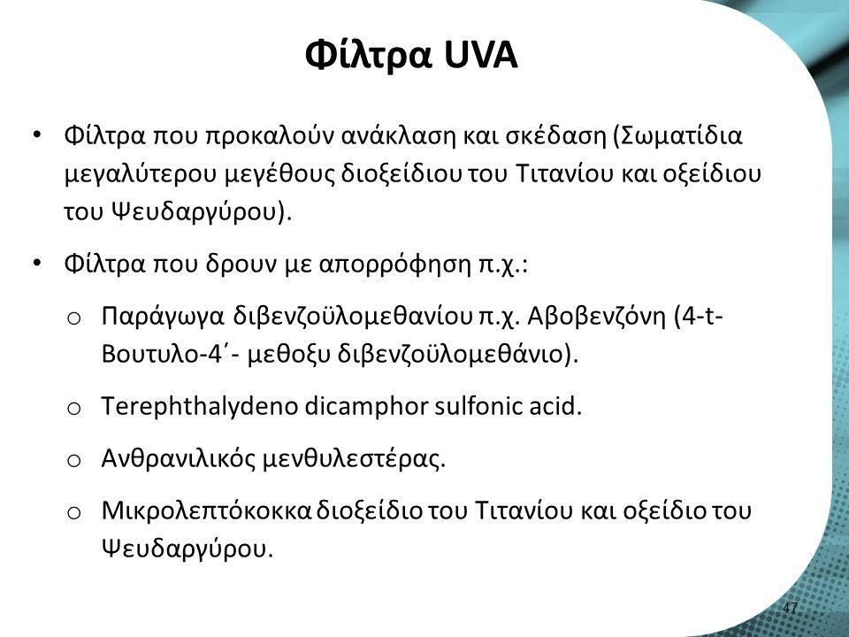 Φίλτρα UVA Φίλτρα που προκαλούν ανάκλαση και σκέδαση (Σωματίδια μεγαλύτερου μεγέθους διοξείδιου του Τιτανίου και οξείδιου του Ψευδαργύρου).