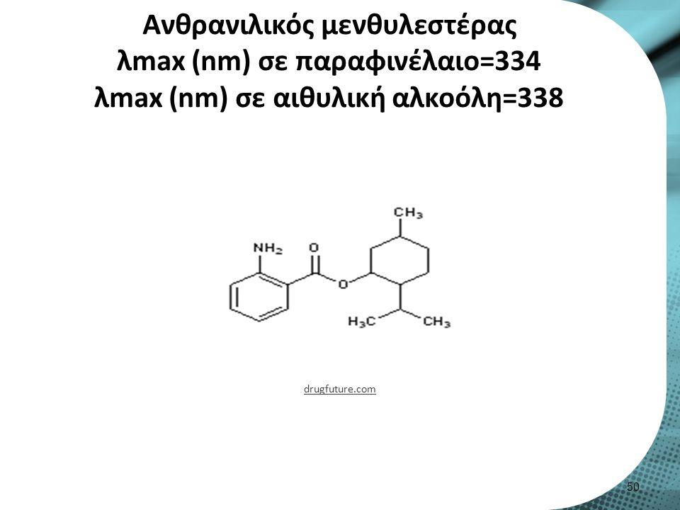 Ανθρανιλικός μενθυλεστέρας λmax (nm) σε παραφινέλαιο=334 λmax (nm) σε αιθυλική αλκοόλη=338 50 drugfuture.com