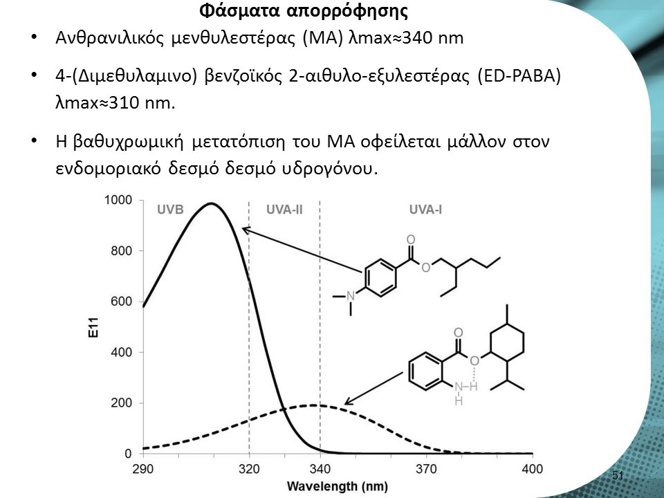 Φάσματα απορρόφησης 51 Ανθρανιλικός μενθυλεστέρας (MA) λmax≈340 nm 4-(Διμεθυλαμινο) βενζοϊκός 2-αιθυλο-εξυλεστέρας (ED-PABA) λmax≈310 nm.