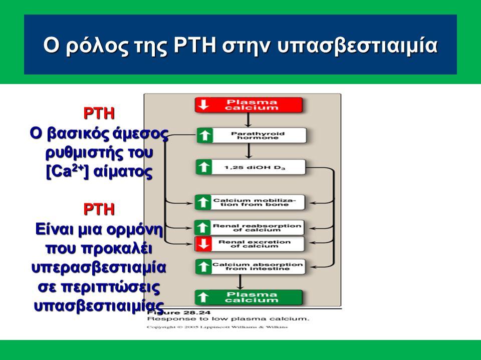 Ο ρόλος της PTH στην υπασβεστιαιμία PTH Ο βασικός άμεσος ρυθμιστής του [Ca 2+ ] αίματος PTH Είναι μια ορμόνη που προκαλέι υπερασβεστιαμία σε περιπτώσεις υπασβεστιαιμίας