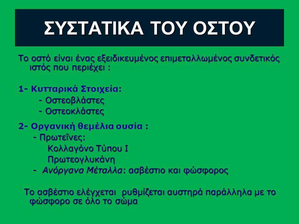 ΣΥΣΤΑΤΙΚΑ ΤΟΥ ΟΣΤΟΥ Το οστό είναι ένας εξειδικευμένος επιμεταλλωμένος συνδετικός ιστός που περιέχει : 1- Κυτταρικά Στοιχεία: - Οστεοβλάστες - Οστεοβλάστες - Οστεοκλάστες - Οστεοκλάστες 2- Οργανική θεμέλια ουσία : - Πρωτεΐνες: - Πρωτεΐνες: Κολλαγόνο Τύπου I Κολλαγόνο Τύπου I Πρωτεογλυκάνη Πρωτεογλυκάνη - Ανόργανα Mέταλλα: ασβέστιο και φώσφορος - Ανόργανα Mέταλλα: ασβέστιο και φώσφορος Το ασβέστιο ελέγχεται ρυθμίζεται αυστηρά παράλληλα με το φώσφορο σε όλο το σώμα Το ασβέστιο ελέγχεται ρυθμίζεται αυστηρά παράλληλα με το φώσφορο σε όλο το σώμα