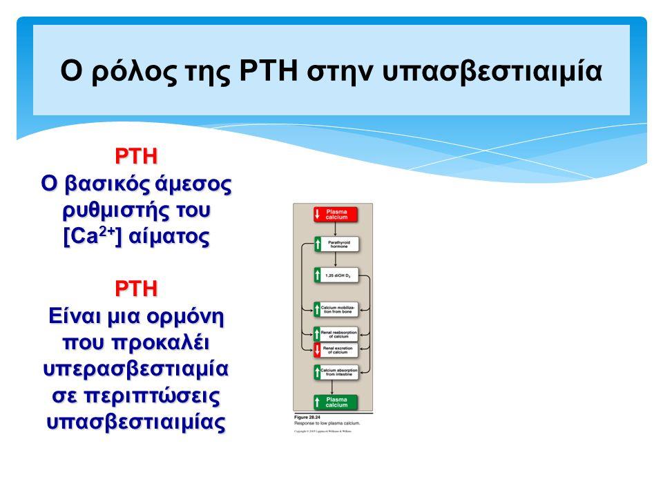 Ο ρόλος της PTH στην υπασβεστιαιμία PTH Ο βασικός άμεσος ρυθμιστής του [Ca 2+ ] αίματος PTH Είναι μια ορμόνη που προκαλέι υπερασβεστιαμία σε περιπτώσε