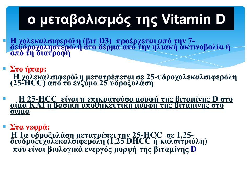  Η χολεκαλσιφερόλη (βιτ D3) προέρχεται από την 7- δευδροχοληστερόλη στο δέρμα από την ηλιακή ακτινοβολία ή από τη διατροφή  Στο ήπαρ: Η χολεκαλσιφερ