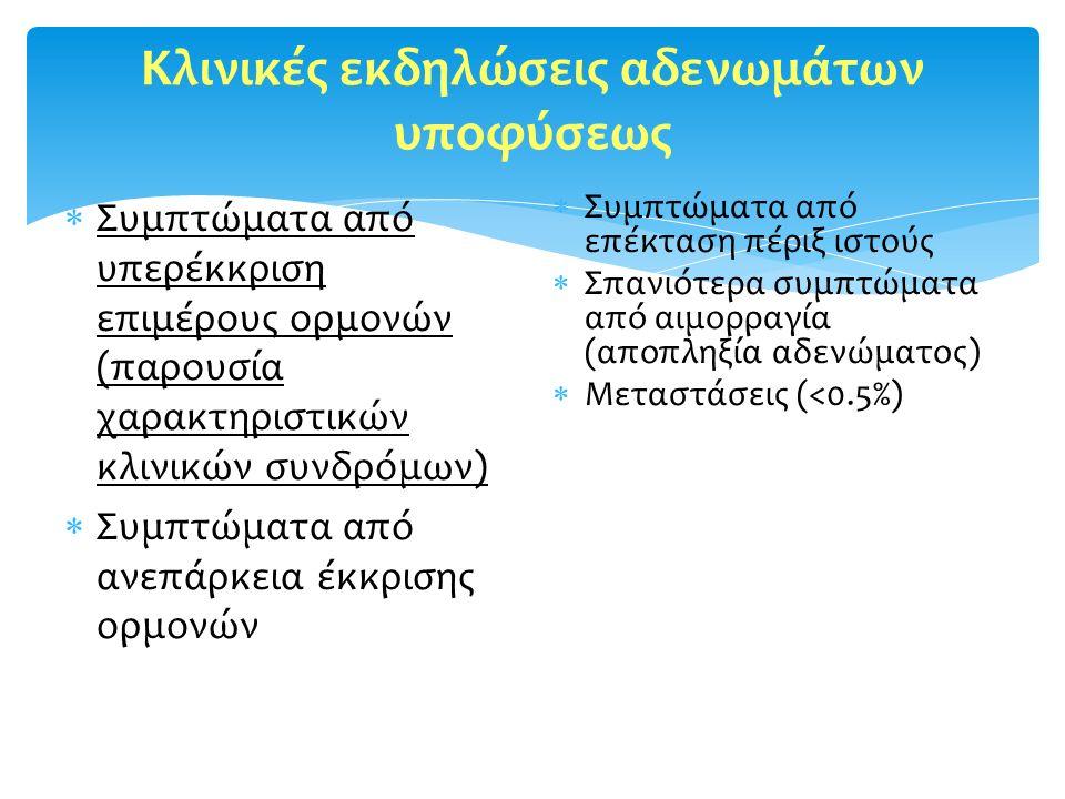 Κλινικές εκδηλώσεις αδενωμάτων υποφύσεως  Συμπτώματα από υπερέκκριση επιμέρους ορμονών (παρουσία χαρακτηριστικών κλινικών συνδρόμων)  Συμπτώματα από