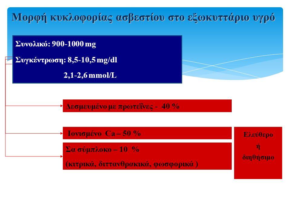 Συνολικό: 900-1000 mg Συγκέντρωση: 8,5-10,5 mg/dl 2,1-2,6 mmol/L Δεσμευμένο με πρωτεΐνες - 40 % Μορφή κυκλοφορίας ασβεστίου στο εξωκυττάριο υγρό Σα σύ
