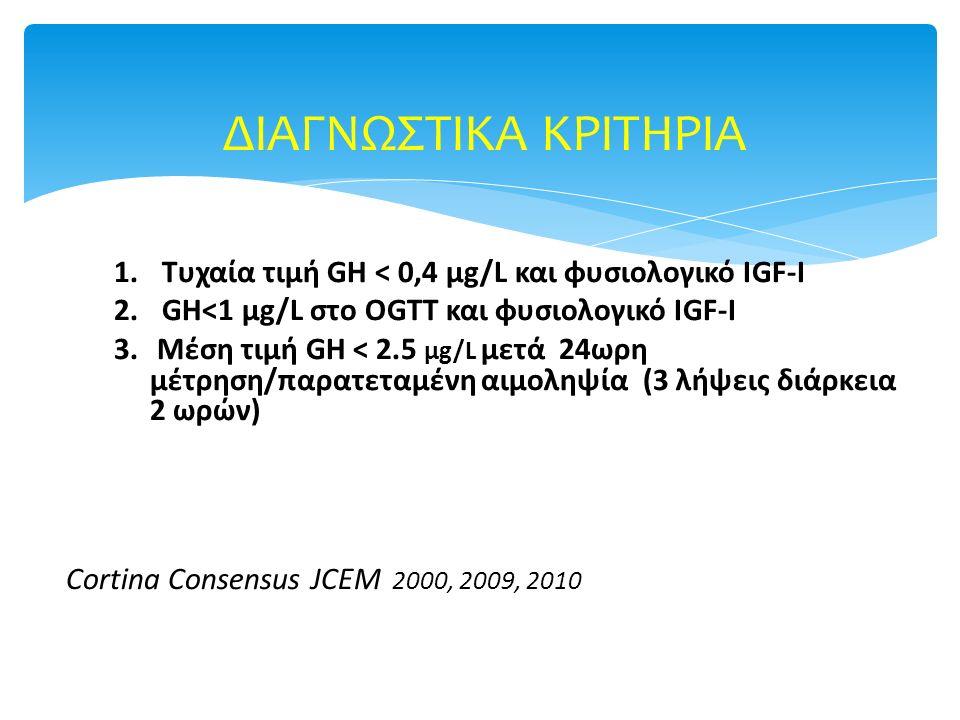 ΔΙΑΓΝΩΣΤΙΚΑ ΚΡΙΤΗΡΙΑ 1.Τυχαία τιμή GH < 0,4 μg/L και φυσιολογικό ΙGF-I 2.GH<1 μg/L στο ΟGTT και φυσιολογικό ΙGF-I 3. Μέση τιμή GH < 2.5 μg/L μετά 24ωρ