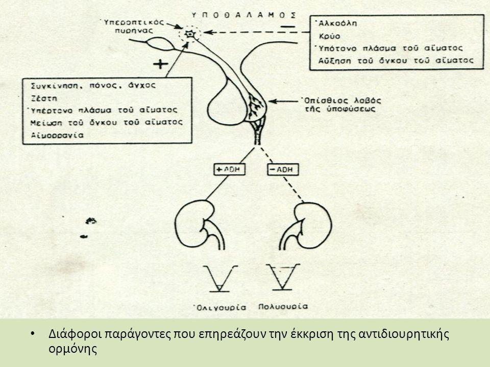 Διάφοροι παράγοντες που επηρεάζουν την έκκριση της αντιδιουρητικής ορμόνης