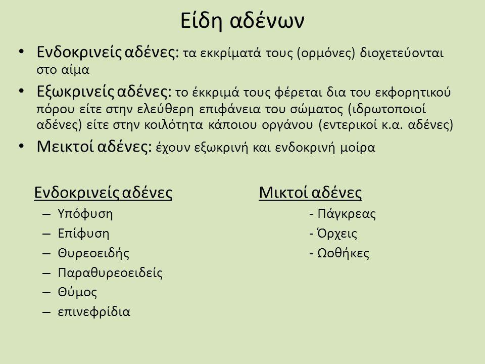 Τοπικές ορμόνες: π.χ.