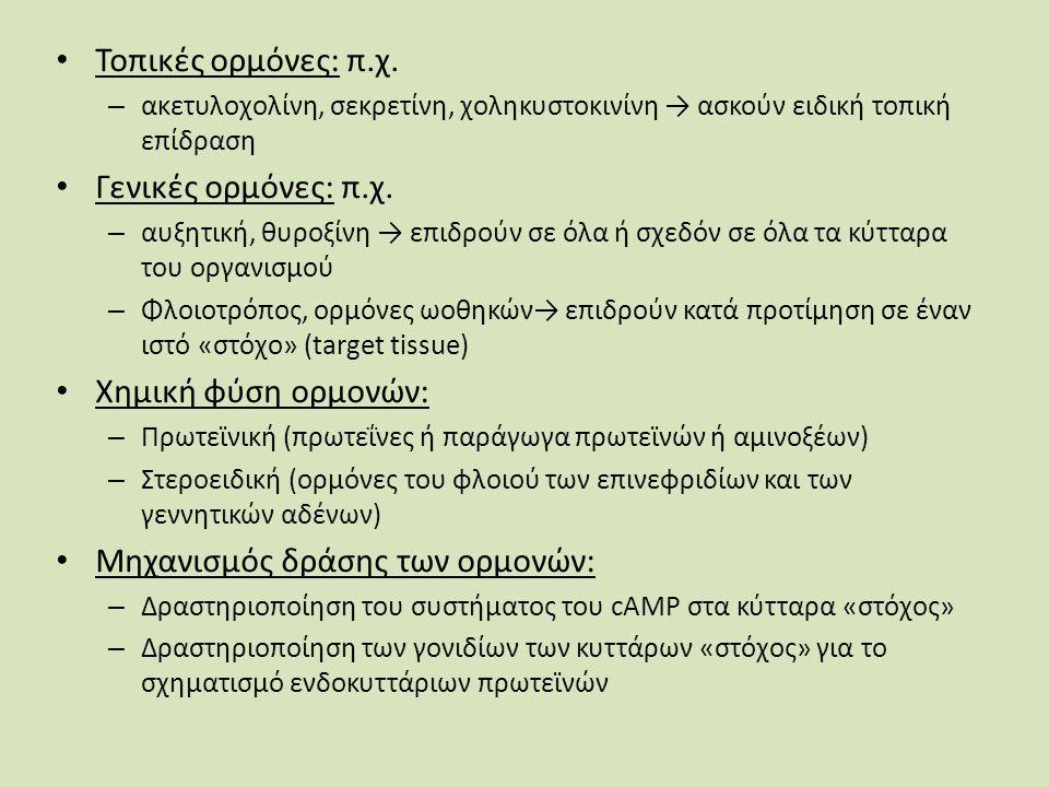 Ο μηχανισμός της δράσης των ορμονών (διαμέσου του cAMP) με τον οποίο πολλές ορμόνες ελέγχουν τη λειτουργία του κυττάρου.