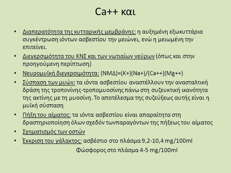 Ca++ και Διαπερατότητα της κυτταρικής μεμβράνης: η αυξημένη εξωκυττάρια συγκέντρωση ιόντων ασβεστίου την μειώνει, ενώ η μειωμένη την επιτείνει.